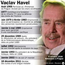 + D'homme de théâtre à l'homme d'Etat:Vaclav Havel, l'ex-président tchèque quitte